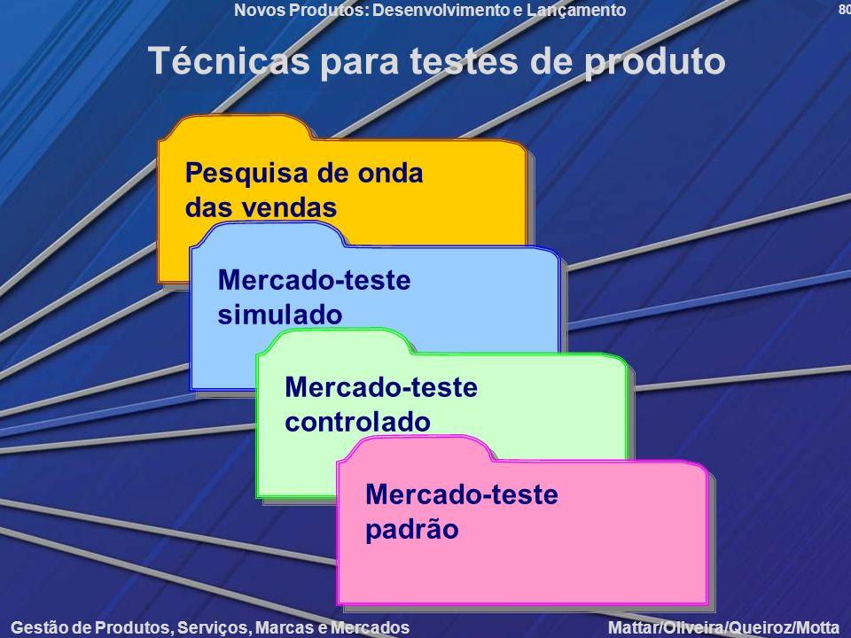 Gestão de Produtos, Serviços, Marcas e Mercados Mattar/Oliveira/Queiroz/Motta Novos Produtos: Desenvolvimento e Lançamento 80 Pesquisa de onda das ven