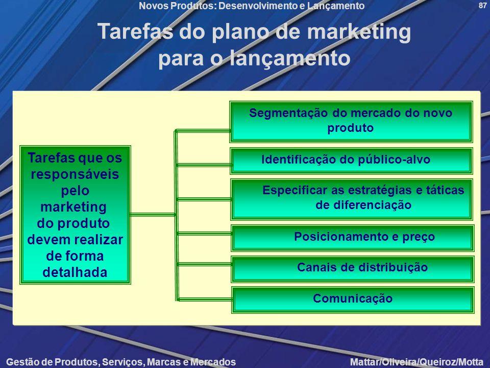 Novos Produtos: Desenvolvimento e Lançamento Gestão de Produtos, Serviços, Marcas e Mercados Mattar/Oliveira/Queiroz/Motta 87 Tarefas que os responsáv