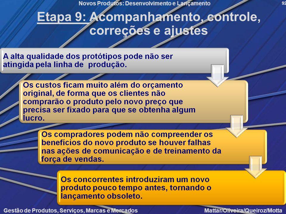 Gestão de Produtos, Serviços, Marcas e Mercados Mattar/Oliveira/Queiroz/Motta Novos Produtos: Desenvolvimento e Lançamento 92 Etapa 9: Acompanhamento,