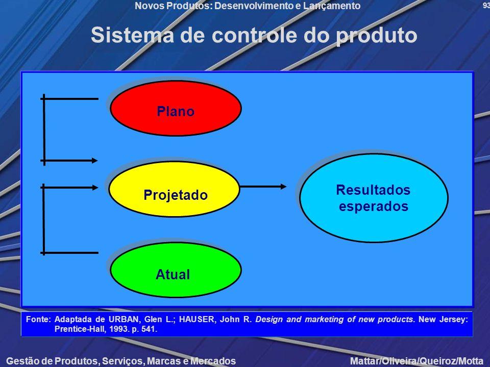 Gestão de Produtos, Serviços, Marcas e Mercados Mattar/Oliveira/Queiroz/Motta Novos Produtos: Desenvolvimento e Lançamento 93 Sistema de controle do p