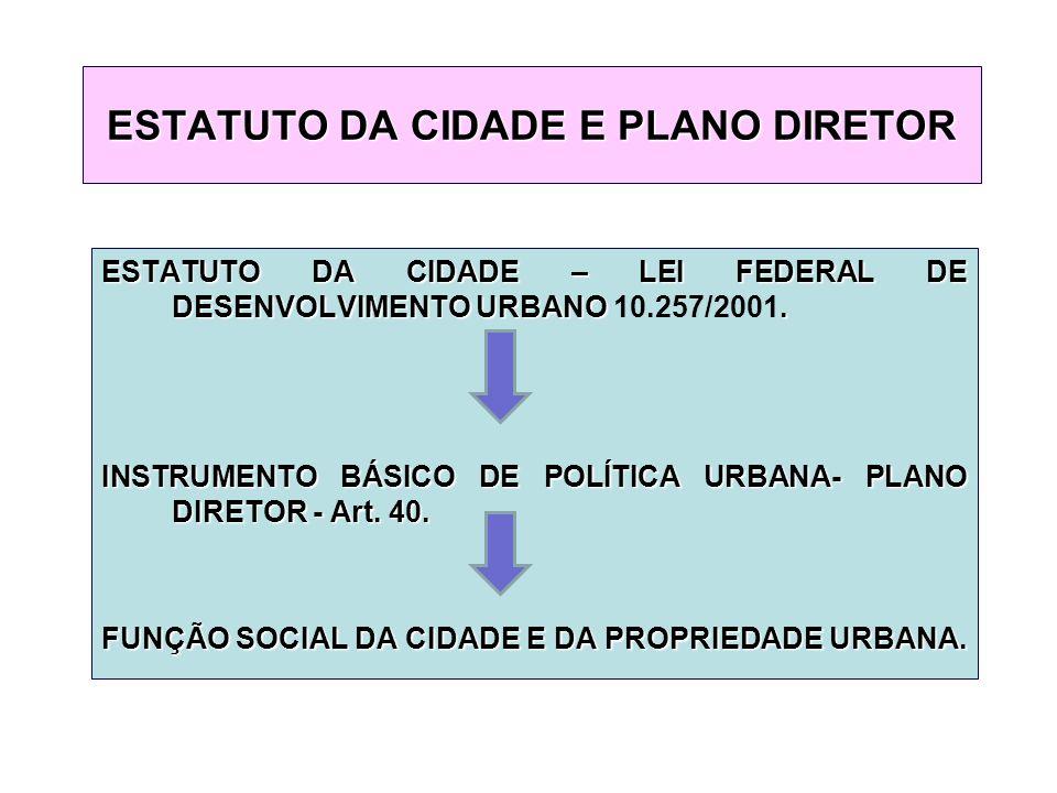 ESTATUTO DA CIDADE E PLANO DIRETOR ESTATUTO DA CIDADE – LEI FEDERAL DE DESENVOLVIMENTO URBANO.