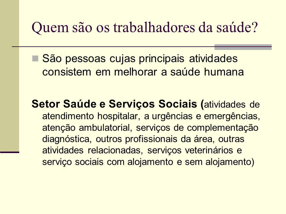 Quem são os trabalhadores da saúde? São pessoas cujas principais atividades consistem em melhorar a saúde humana Setor Saúde e Serviços Sociais ( ativ
