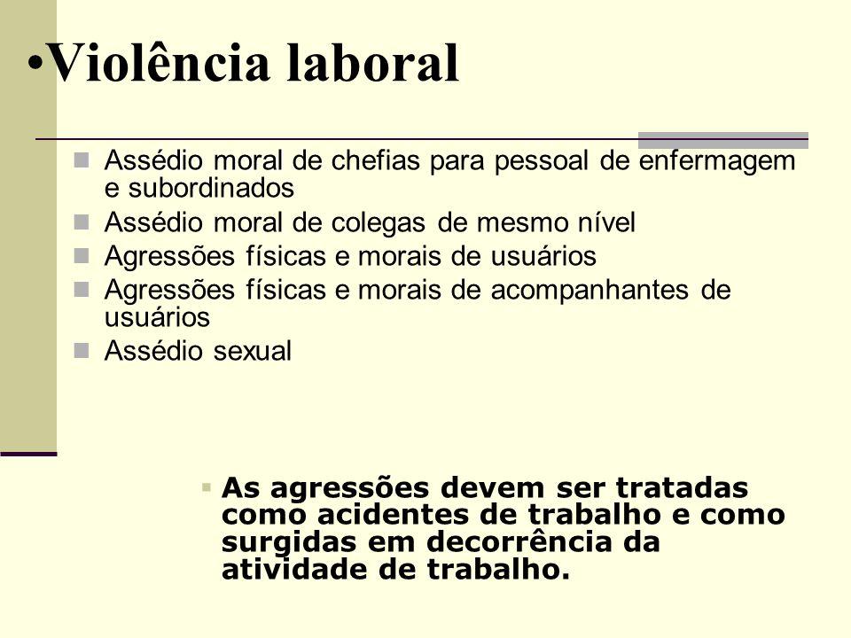 Violência laboral Assédio moral Assédio moral de chefias para pessoal de enfermagem e subordinados Assédio moral de colegas de mesmo nível Agressões f