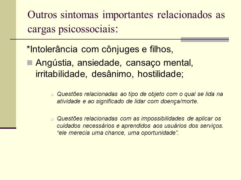 Outros sintomas importantes relacionados as cargas psicossociais : *Intolerância com cônjuges e filhos, Angústia, ansiedade, cansaço mental, irritabil