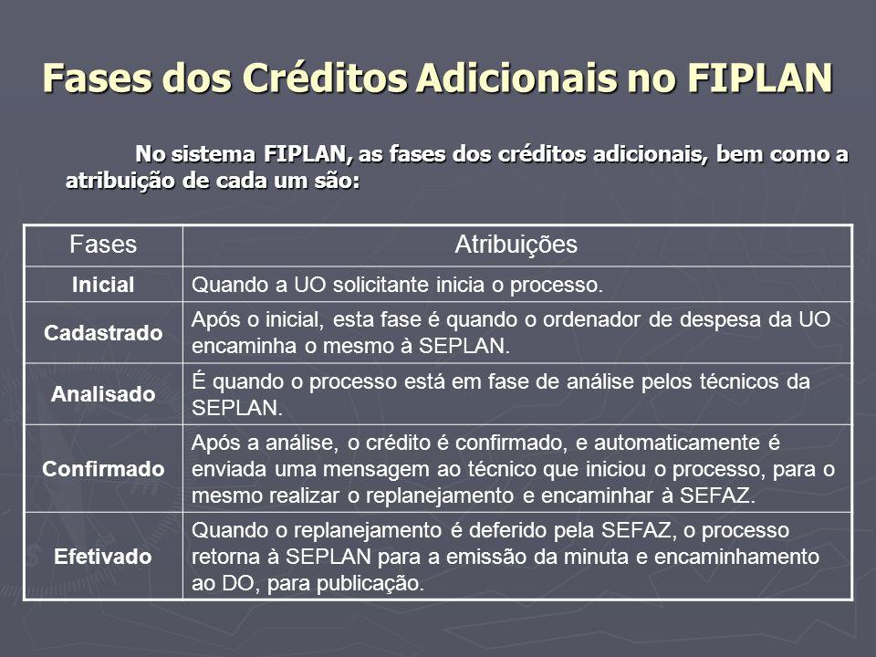 Fases dos Créditos Adicionais no FIPLAN No sistema FIPLAN, as fases dos créditos adicionais, bem como a atribuição de cada um são: No sistema FIPLAN,
