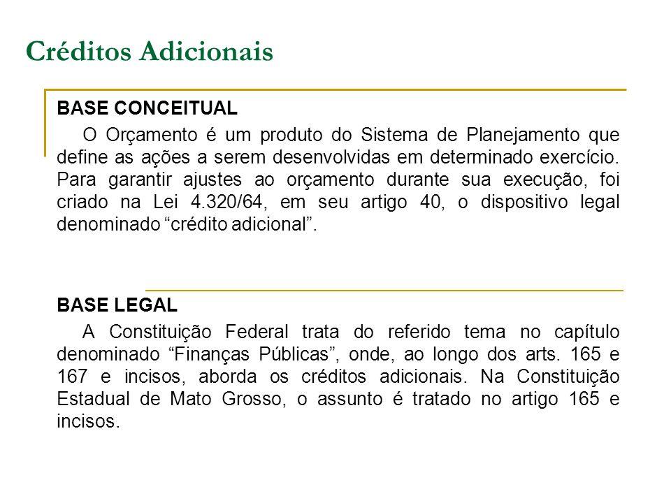 Créditos Adicionais BASE CONCEITUAL O Orçamento é um produto do Sistema de Planejamento que define as ações a serem desenvolvidas em determinado exerc