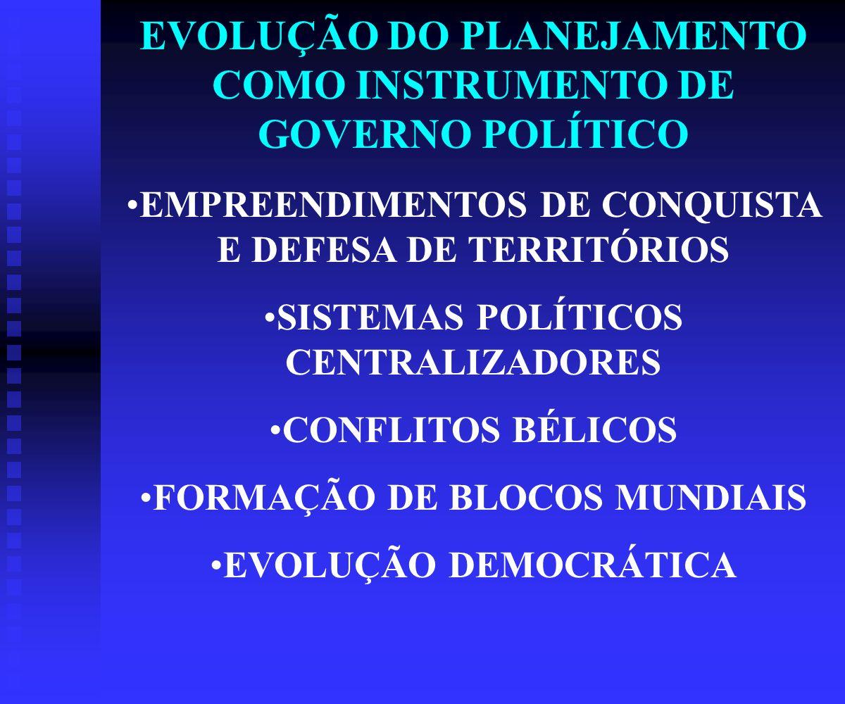 EVOLUÇÃO DO PLANEJAMENTO COMO INSTRUMENTO DE GOVERNO POLÍTICO EMPREENDIMENTOS DE CONQUISTA E DEFESA DE TERRITÓRIOS SISTEMAS POLÍTICOS CENTRALIZADORES CONFLITOS BÉLICOS FORMAÇÃO DE BLOCOS MUNDIAIS EVOLUÇÃO DEMOCRÁTICA