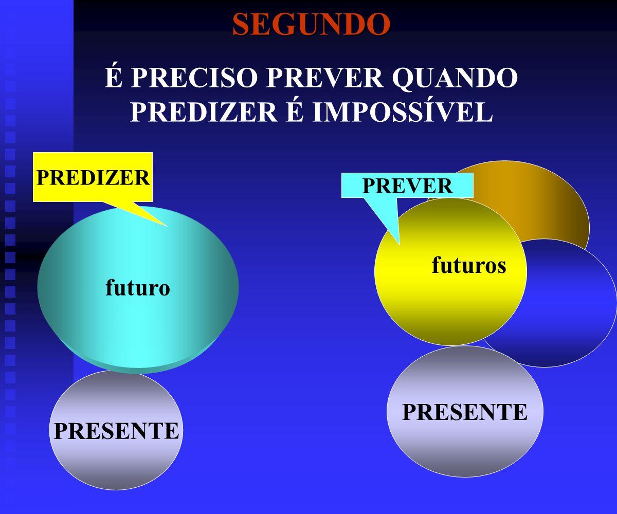 SEGUNDO É PRECISO PREVER QUANDO PREDIZER É IMPOSSÍVEL PRESENTE futuro PRESENTE PREDIZER PREVER futuros
