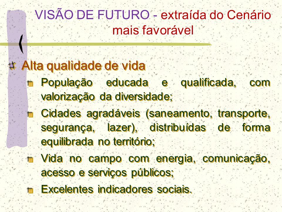 VISÃO DE FUTURO - extraída do Cenário mais favorável Alta qualidade de vida População educada e qualificada, com valorização da diversidade; Cidades a