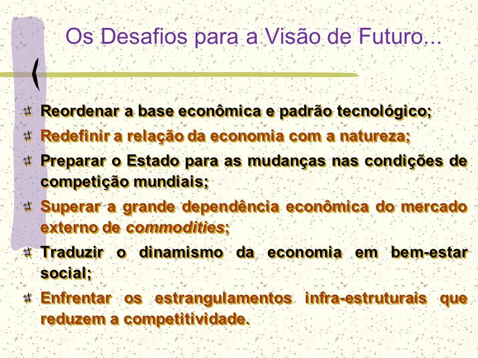 Os Desafios para a Visão de Futuro... Reordenar a base econômica e padrão tecnológico; Redefinir a relação da economia com a natureza; Preparar o Esta