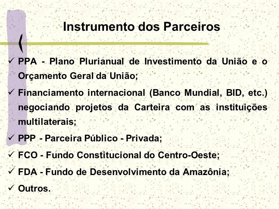 Instrumento dos Parceiros PPA - Plano Plurianual de Investimento da União e o Orçamento Geral da União; Financiamento internacional (Banco Mundial, BI