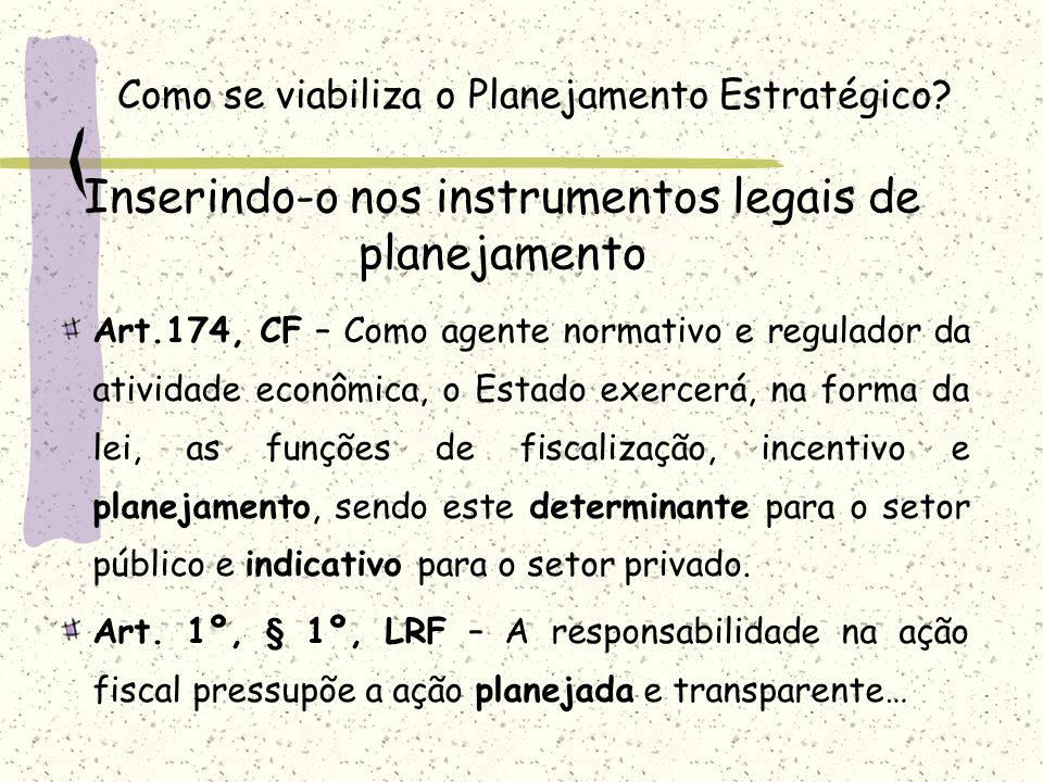Inserindo-o nos instrumentos legais de planejamento Art.174, CF – Como agente normativo e regulador da atividade econômica, o Estado exercerá, na form