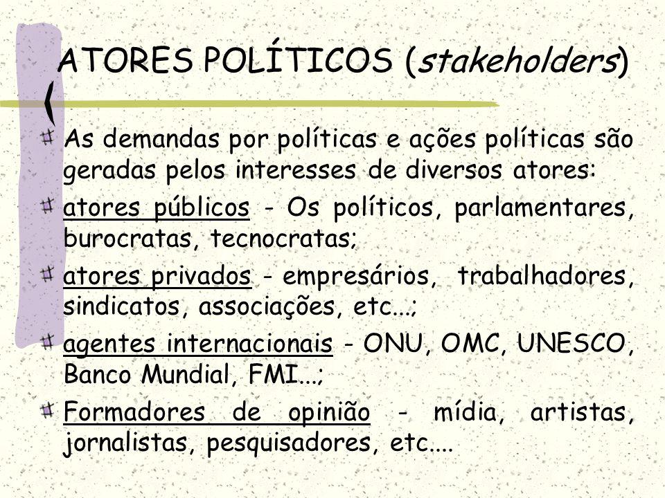 ATORES POLÍTICOS (stakeholders) As demandas por políticas e ações políticas são geradas pelos interesses de diversos atores: atores públicos - Os polí