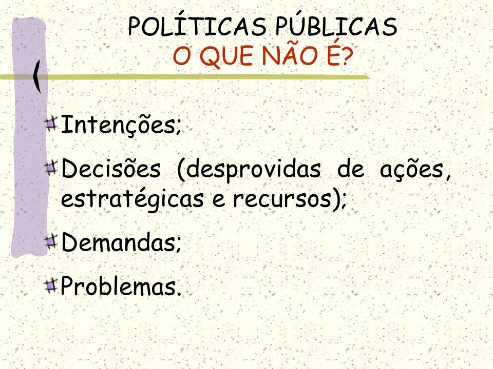 POLÍTICAS PÚBLICAS O QUE NÃO É? Intenções; Decisões (desprovidas de ações, estratégicas e recursos); Demandas; Problemas.