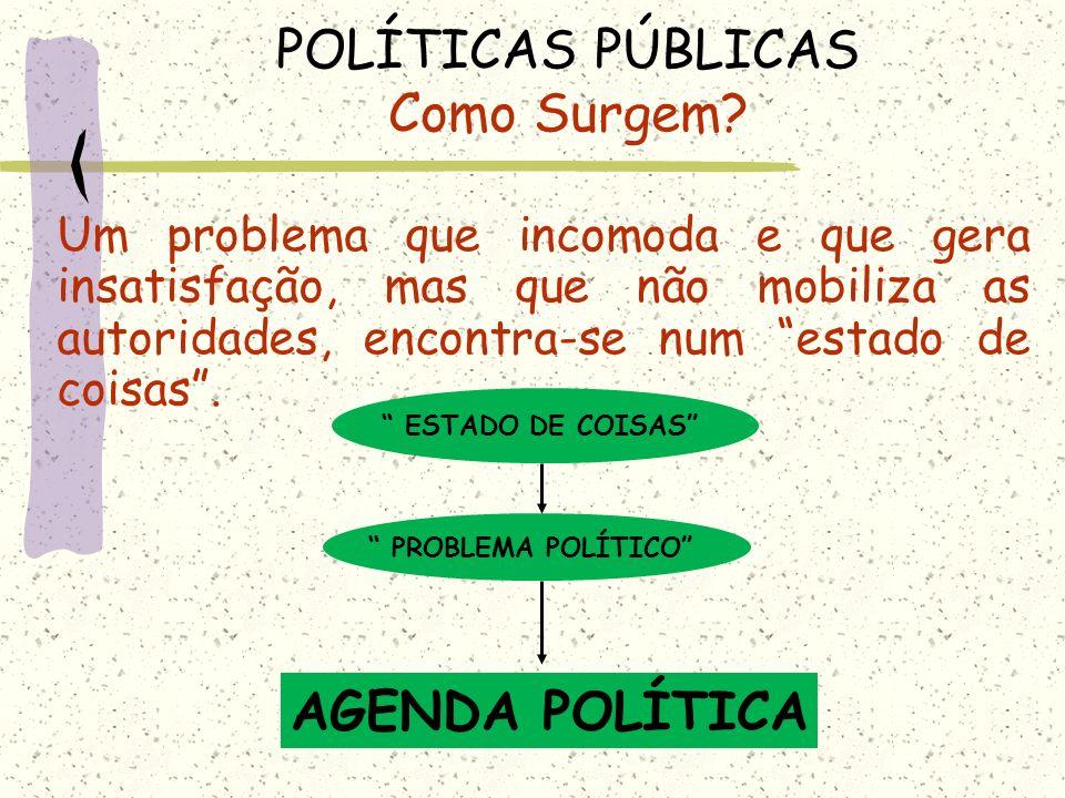Condições da passagem do estado de coisas para problema político.