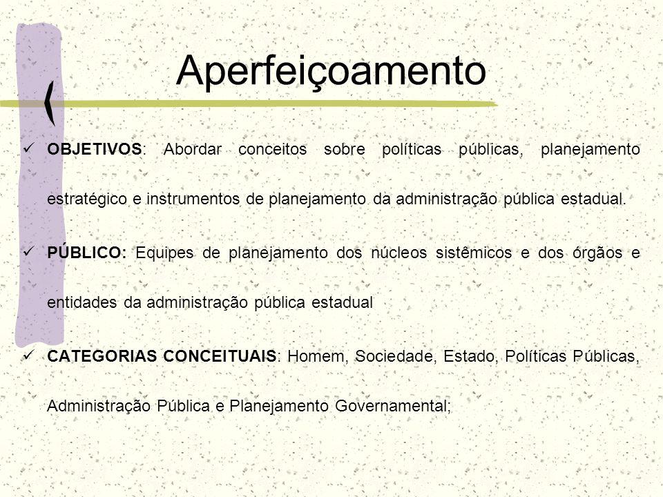Aperfeiçoamento OBJETIVOS: Abordar conceitos sobre políticas públicas, planejamento estratégico e instrumentos de planejamento da administração públic