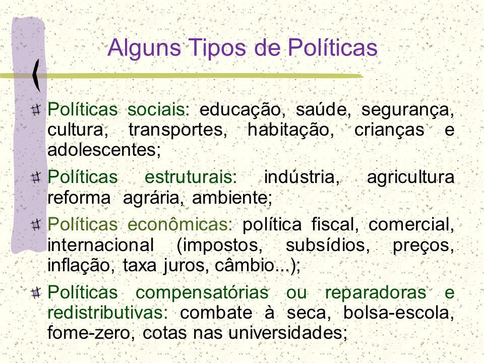 Alguns Tipos de Políticas Políticas sociais: educação, saúde, segurança, cultura, transportes, habitação, crianças e adolescentes; Políticas estrutura