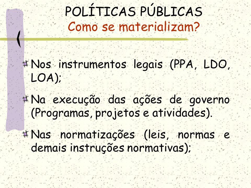 POLÍTICAS PÚBLICAS Como se materializam? Nos instrumentos legais (PPA, LDO, LOA); Na execução das ações de governo (Programas, projetos e atividades).