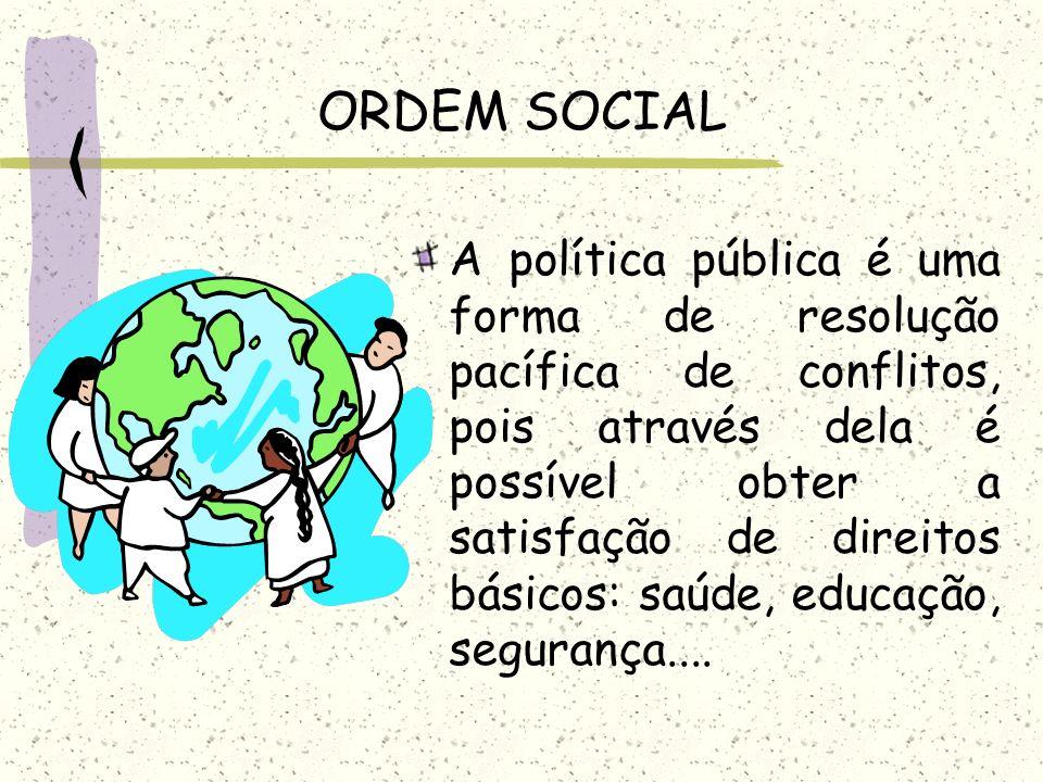 ORDEM SOCIAL A política pública é uma forma de resolução pacífica de conflitos, pois através dela é possível obter a satisfação de direitos básicos: s