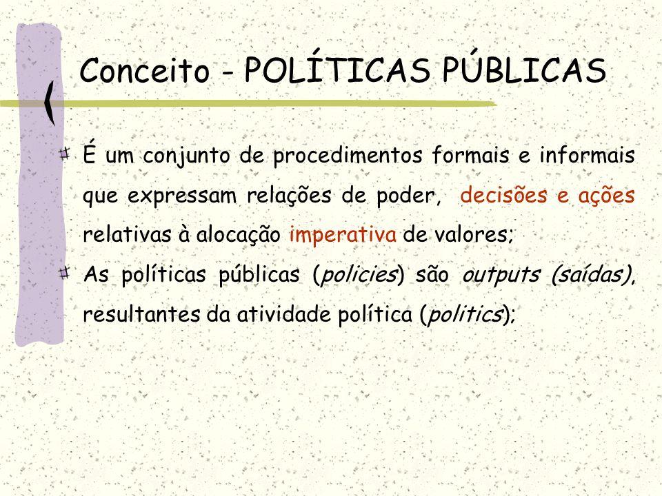 Conceito - POLÍTICAS PÚBLICAS É um conjunto de procedimentos formais e informais que expressam relações de poder, decisões e ações relativas à alocaçã