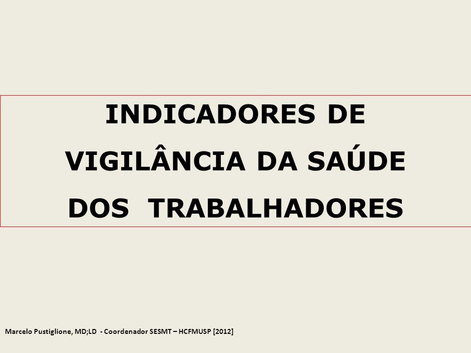 INDICADORES DE VIGILÂNCIA DA SAÚDE DOS TRABALHADORES Marcelo Pustiglione, MD;LD - Coordenador SESMT – HCFMUSP [2012]