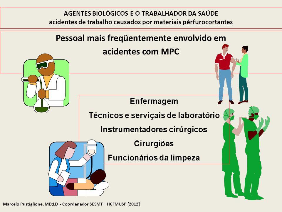 Pessoal mais freqüentemente envolvido em acidentes com MPC AGENTES BIOLÓGICOS E O TRABALHADOR DA SAÚDE acidentes de trabalho causados por materiais pé