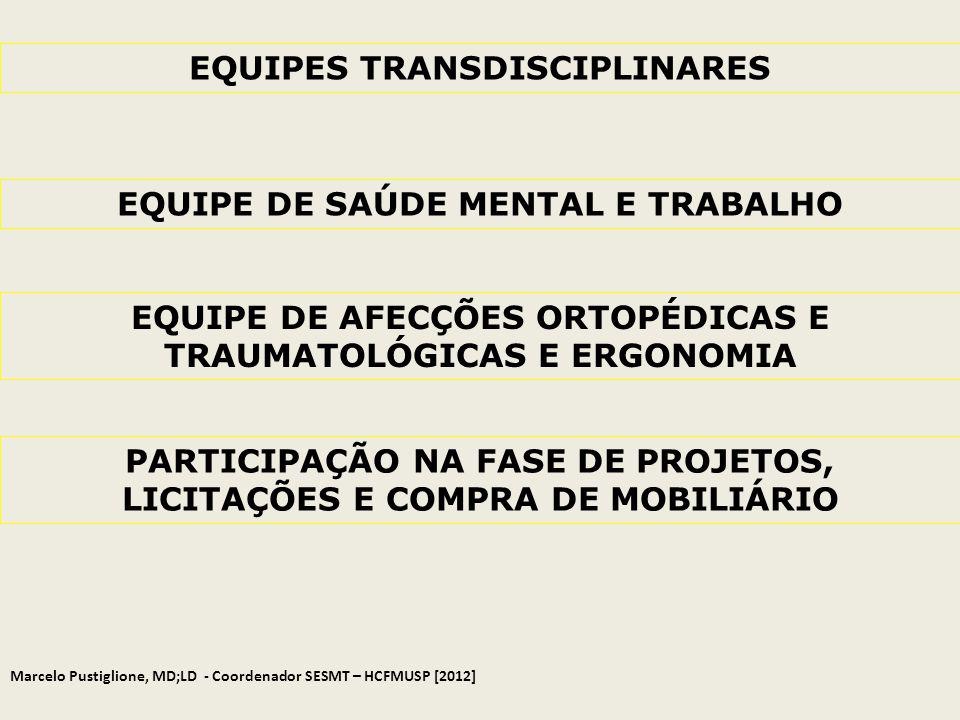 EQUIPES TRANSDISCIPLINARES EQUIPE DE SAÚDE MENTAL E TRABALHO EQUIPE DE AFECÇÕES ORTOPÉDICAS E TRAUMATOLÓGICAS E ERGONOMIA PARTICIPAÇÃO NA FASE DE PROJ