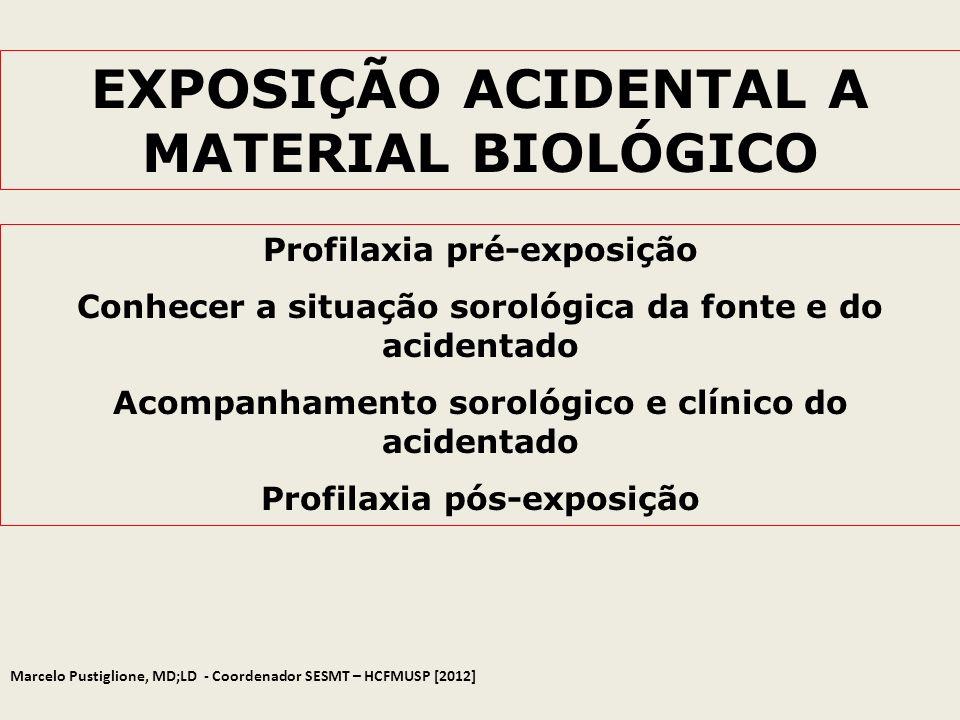 EXPOSIÇÃO ACIDENTAL A MATERIAL BIOLÓGICO Profilaxia pré-exposição Conhecer a situação sorológica da fonte e do acidentado Acompanhamento sorológico e