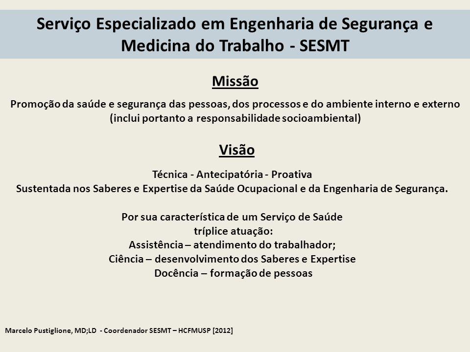 Marcelo Pustiglione, MD;LD - Coordenador SESMT – HCFMUSP [2012] Promoção da saúde e segurança das pessoas, dos processos e do ambiente interno e exter