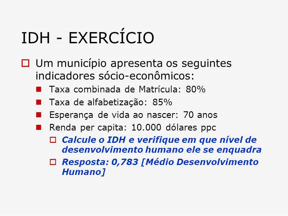 IDH - EXERCÍCIO Um município apresenta os seguintes indicadores sócio-econômicos: Taxa combinada de Matrícula: 80% Taxa de alfabetização: 85% Esperanç