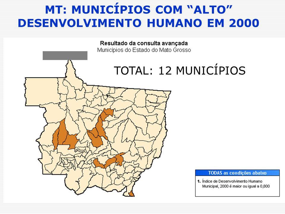 MT: MUNICÍPIOS COM ALTO DESENVOLVIMENTO HUMANO EM 2000 TOTAL: 12 MUNICÍPIOS