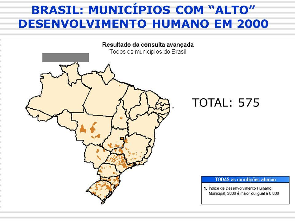 BRASIL: MUNICÍPIOS COM ALTO DESENVOLVIMENTO HUMANO EM 2000 TOTAL: 575