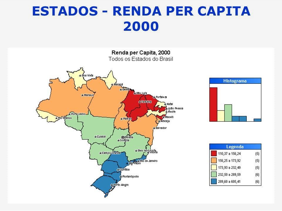 ESTADOS - RENDA PER CAPITA 2000