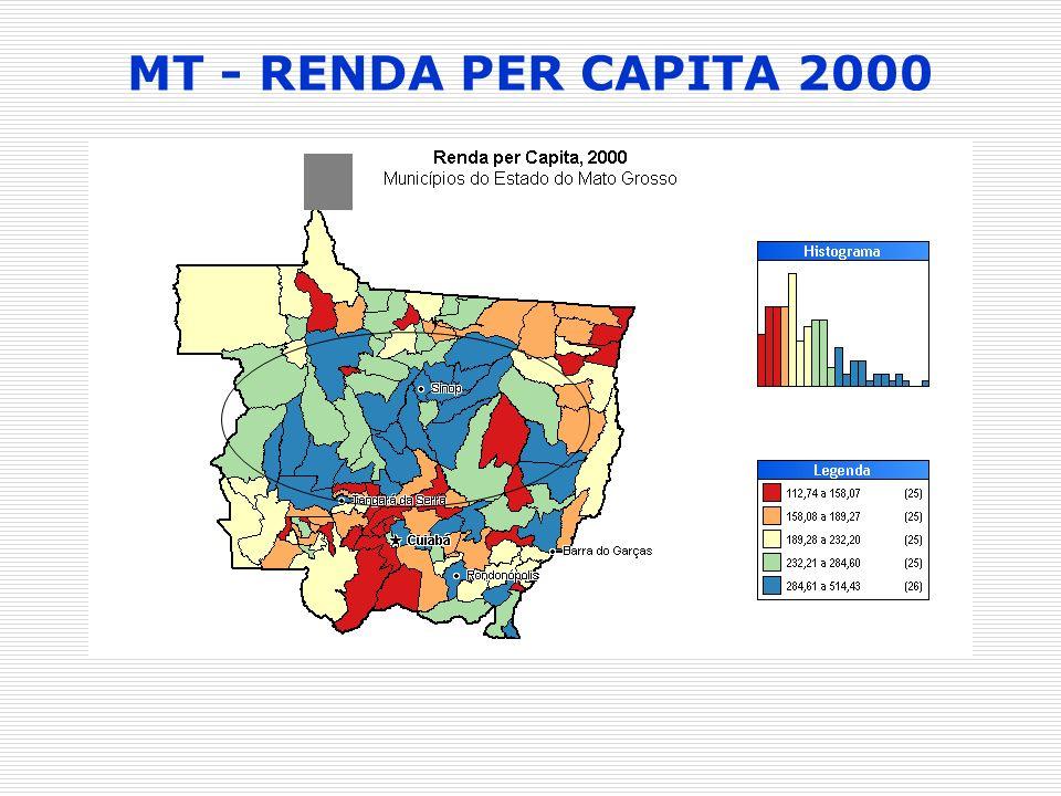 MT - RENDA PER CAPITA 2000