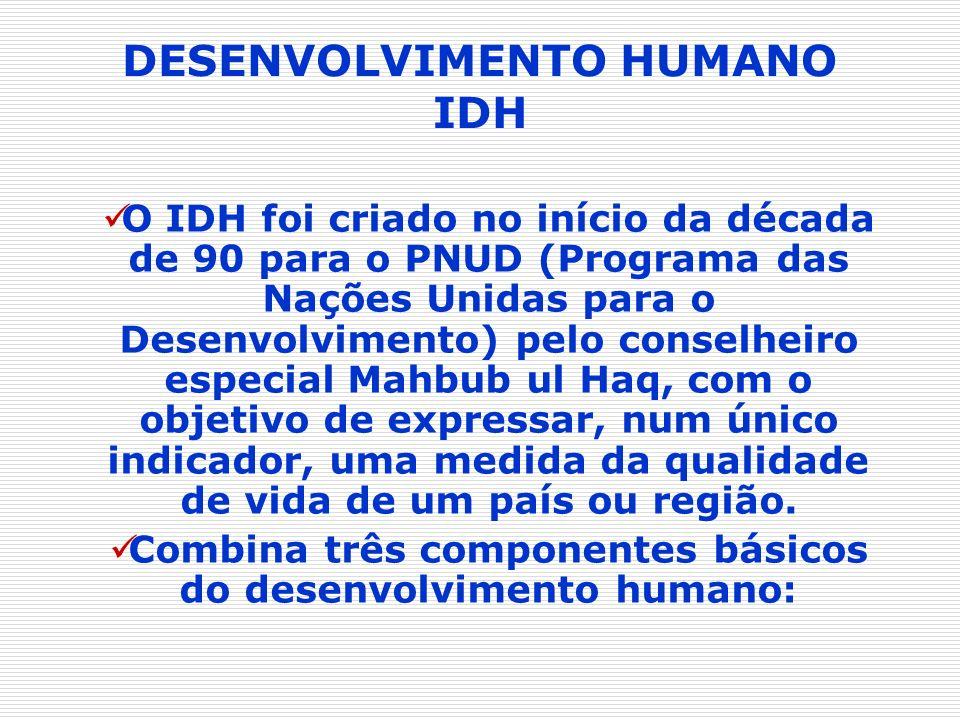 DESENVOLVIMENTO HUMANO IDH O IDH foi criado no início da década de 90 para o PNUD (Programa das Nações Unidas para o Desenvolvimento) pelo conselheiro