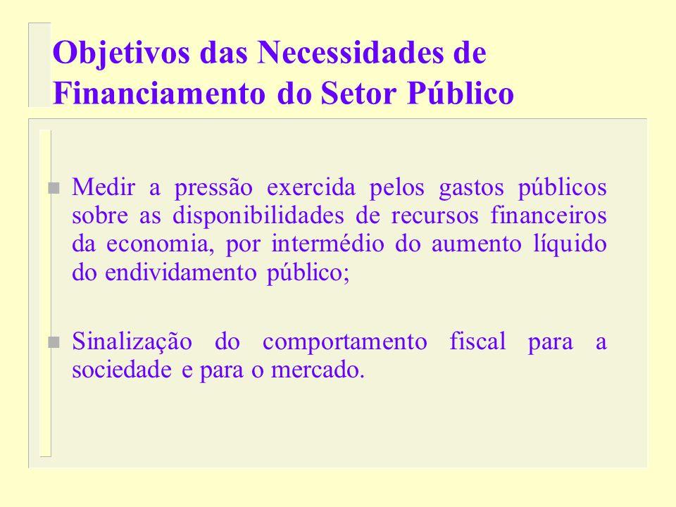 * Necessidades de Financiamento do Setor Público - NFSP Instrumento Gerencial Atualmente Utilizado para o Exercício da Função Estabilizadora: Por força da LRF, os três entes da federação devem planejar e calcular quais os seus resultados para cada exercício