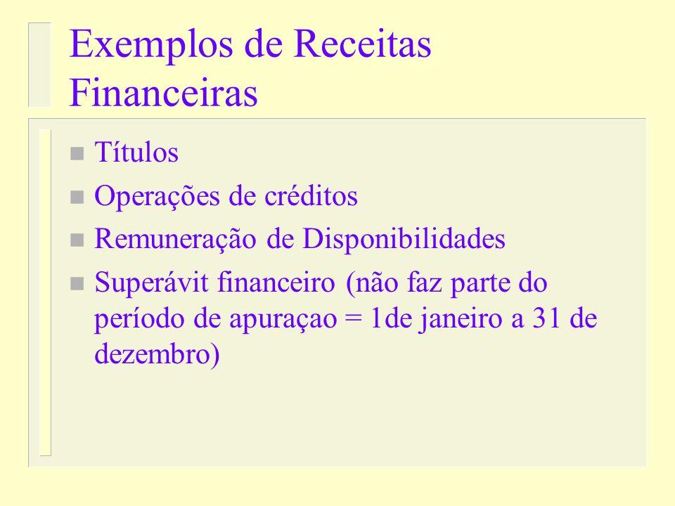 Resultado Primário = RP RP = (RECEITAS NÃO-FINANCEIRAS) - (DESPESAS NÃO-FINANCEIRAS), Onde: receitas não-financeiras = receitas arrecadadas no exercício - receitas de operações de crédito - receitas de privatização - receitas de aplicações financeiras despesas não-financeiras = total de despesas - despesas com juros e amortização da dívida