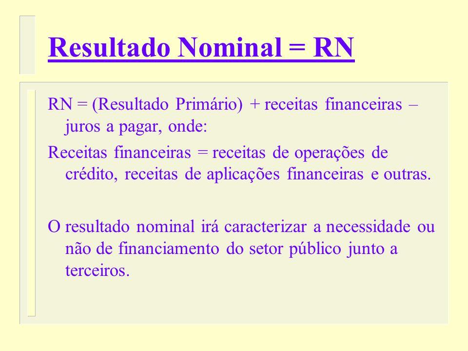 n Juros e Encargos da Dívida n Amortização da Dívida Exemplos de Despessas Financeiras