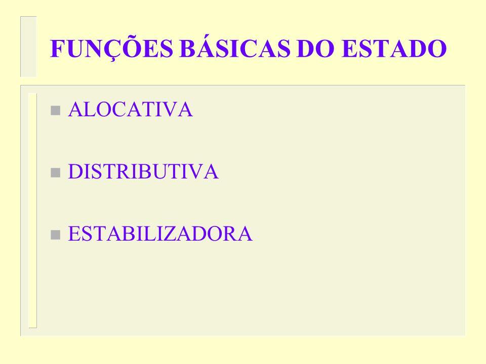 Aspectos Macro-Econômicos do Orçamento Cuiabá, 3 de agosto de 2004