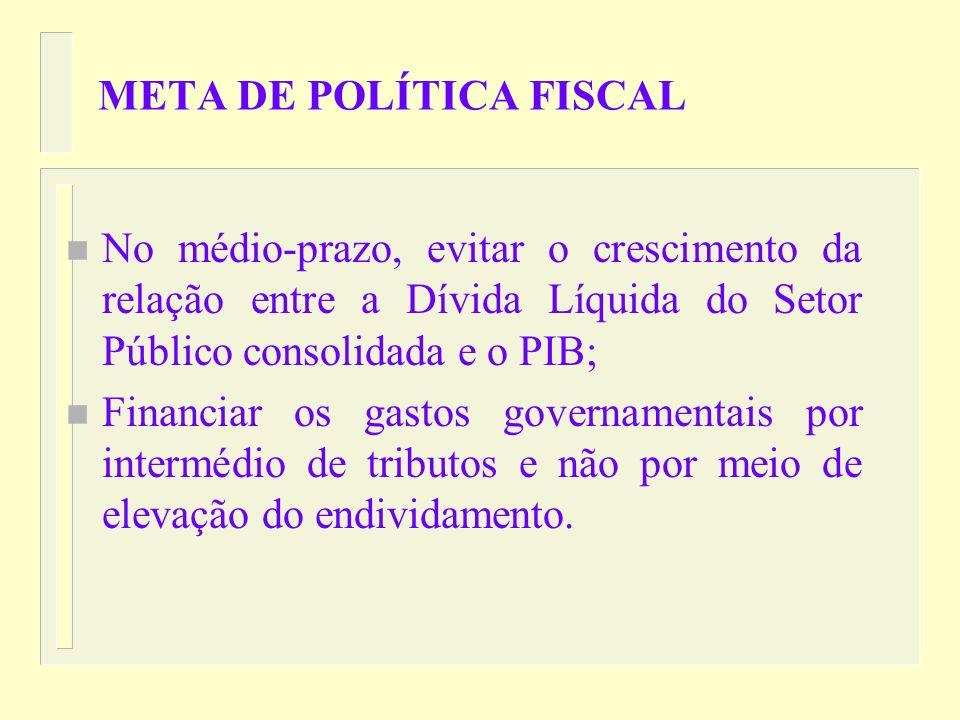 FASES DA ELABORAÇÃO DO ORÇAMENTO n Meta Fiscal (Resultado Primário); n Estimativa da Receita; n Fixação da Despesa: