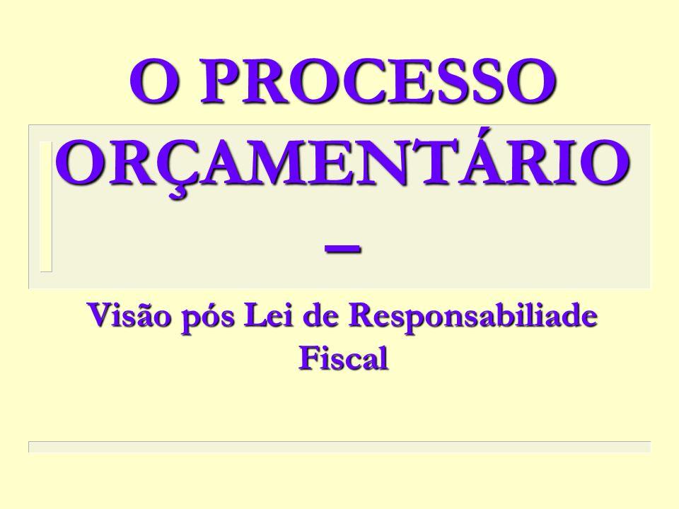 META DE POLÍTICA FISCAL n No médio-prazo, evitar o crescimento da relação entre a Dívida Líquida do Setor Público consolidada e o PIB; n Financiar os