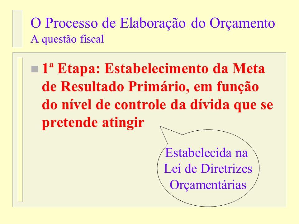 O Processo de Elaboração do Orçamento A questão fiscal n 3 macro etapas, após a definição da meta de resultado : – Meta Fiscal = Resultados Primário e Nominal (LDO) – Estimativa das receitas – Fixação de limite para as despesas
