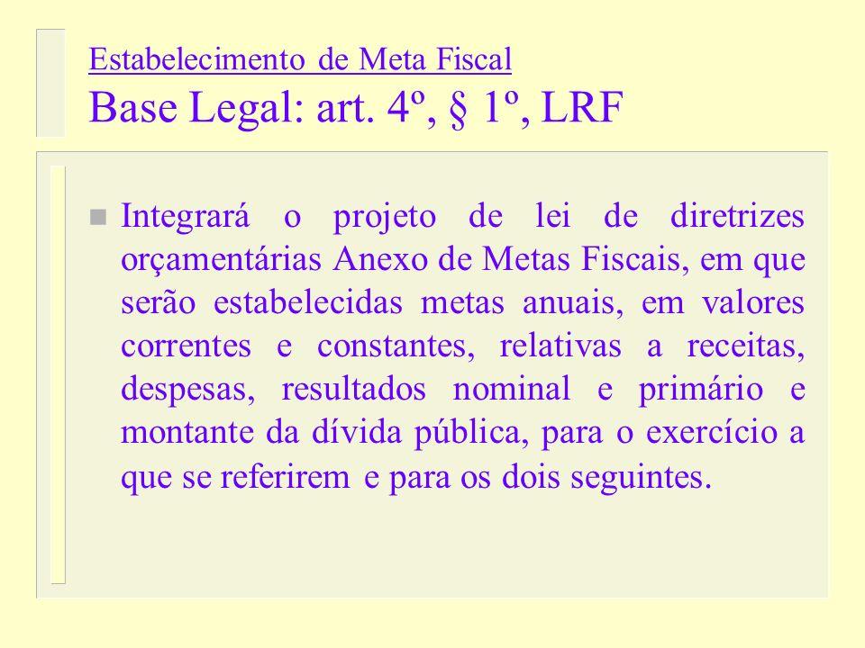 O Processo de Elaboração do Orçamento A questão fiscal n 1ª Etapa: Estabelecimento da Meta de Resultado Primário, em função do nível de controle da dí