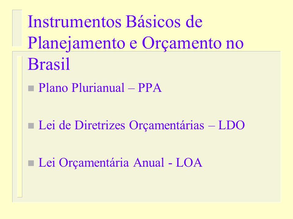 Instrumentos Básicos de Planejamento e Orçamento no Brasil n Plano Plurianual – PPA n Lei de Diretrizes Orçamentárias – LDO n Lei Orçamentária Anual - LOA
