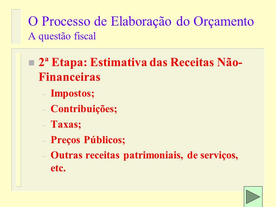 O Processo de Elaboração do Orçamento A questão fiscal n Demonstrativo Anexo de metas fiscais – Demonstrativo do Estado do MT Discriminação Valores Correntes em R$ milhões 200520062007 Valor I.
