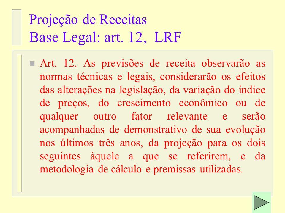 O Processo de Elaboração do Orçamento A questão fiscal n 2ª Etapa: Estimativa das Receitas Não- Financeiras – Impostos; – Contribuições; – Taxas; – Pr