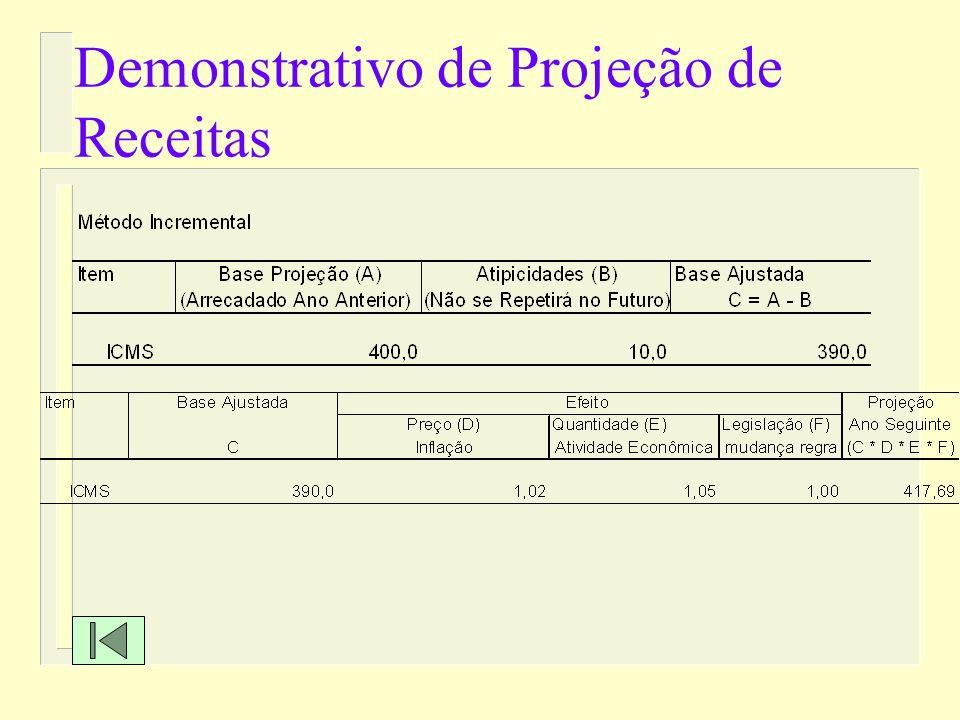 Projeção de Receitas Base Legal: art. 12, LRF n Art. 12. As previsões de receita observarão as normas técnicas e legais, considerarão os efeitos das a