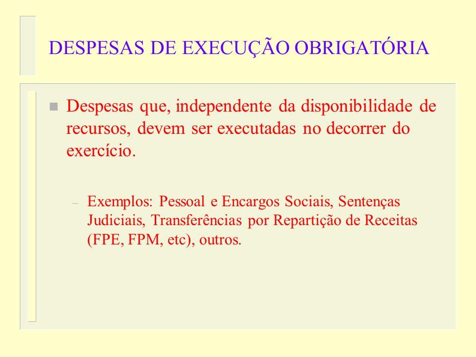O Processo de Elaboração do Orçamento A questão fiscal n 3ª Etapa: Fixação das Despesas Não- Financeiras Despesas Obrigatórias Despesas Discricionária