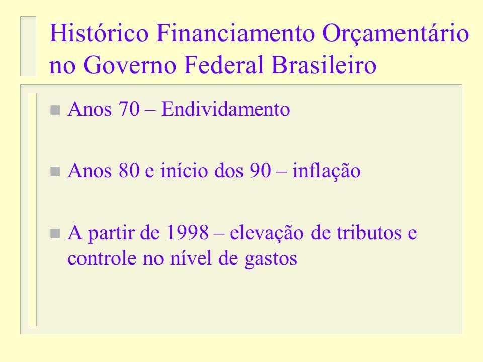 DIFICULDADES BÁSICAS n EMPRÉSTIMOS n EMISSÃO n TRIBUTAÇÃO - fonte limitada no tempo; - impacto na taxa de juros; - penaliza gerações futuras. Inflação