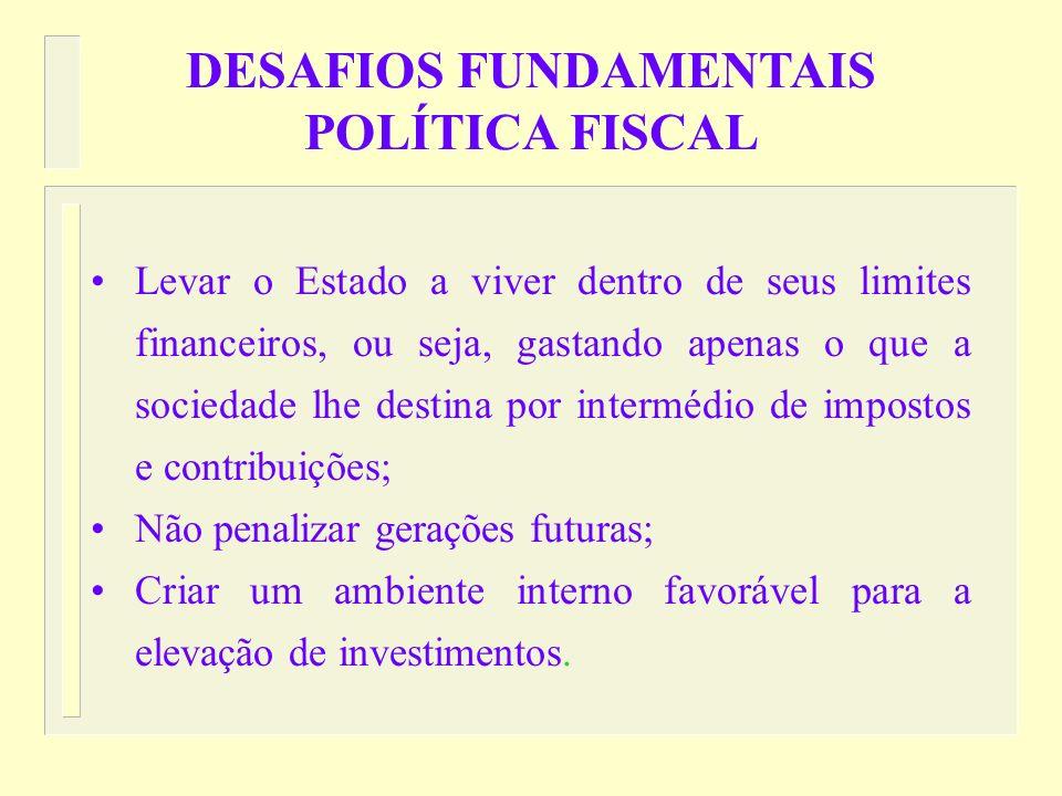 Objetivos Centrais da Política Fiscal n manutenção do nível de emprego; n equilíbrio no balanço de pagamentos; n estabilidade no nível de preços; n ma